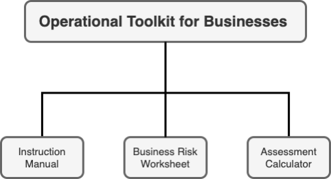 Operational Toolkit figure